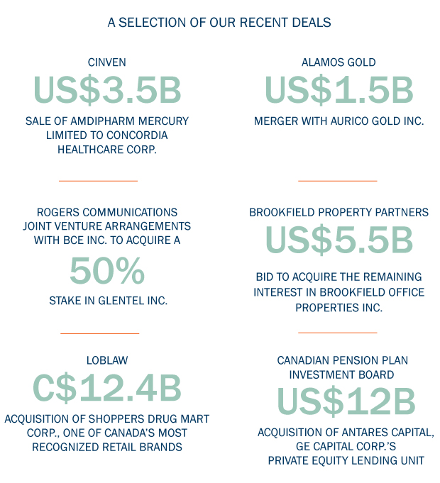 M&A Trends 2016
