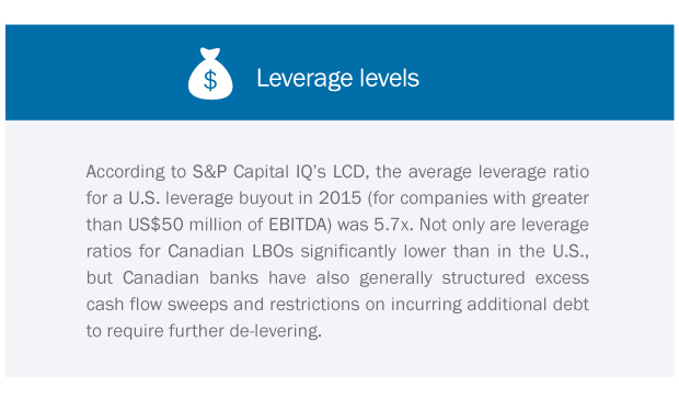 In the Terms: Canadian Private Equity Financings and U S