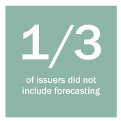 Graphic: One-third of issuers did not include forecasting.